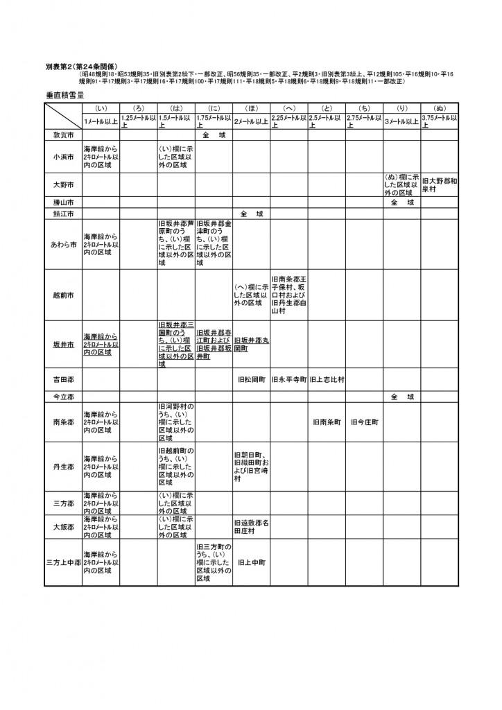 【垂直積雪量】福井県-001